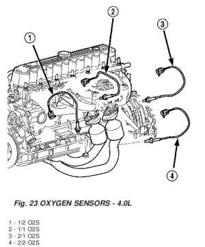 Chevrolet O2 Sensor Locations on 1996 honda civic fuse box diagram