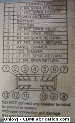 radio3 radio will not save settings jeepforum com 95 jeep cherokee radio wiring diagram at crackthecode.co